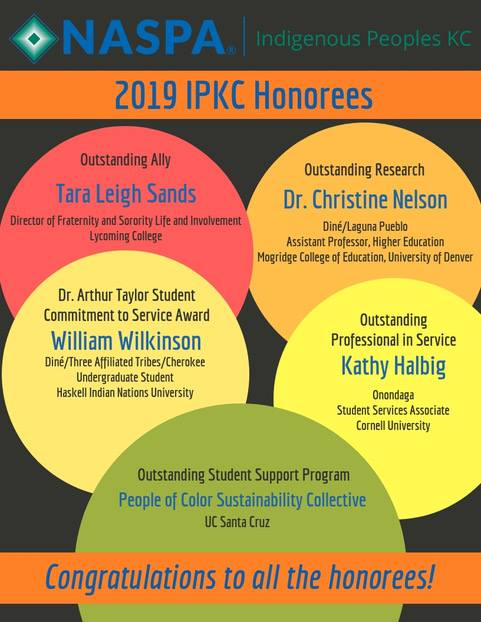 Indigenous Peoples Knowledge Community 2019 awards